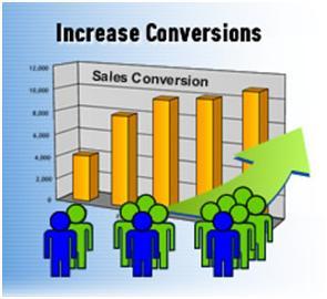 increase in sales conversion graph