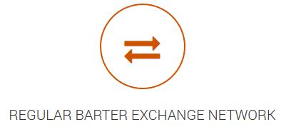 Regular Barter Exchange Network
