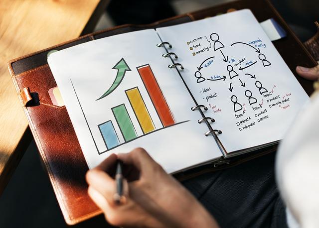 Start an Online Business - iScripts