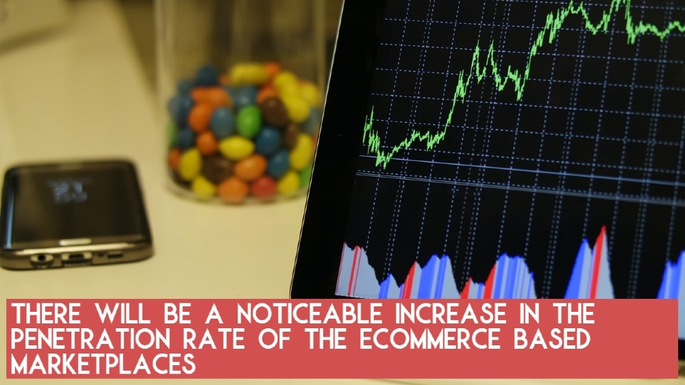 Online eCommerce Trends